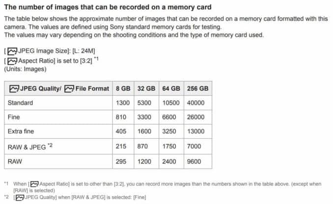Sony Alpha A6100 Memory Card Capacity Photos